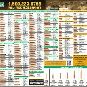 Sierra-Counter-Top-Mat-Bullet-Guide-254669096674